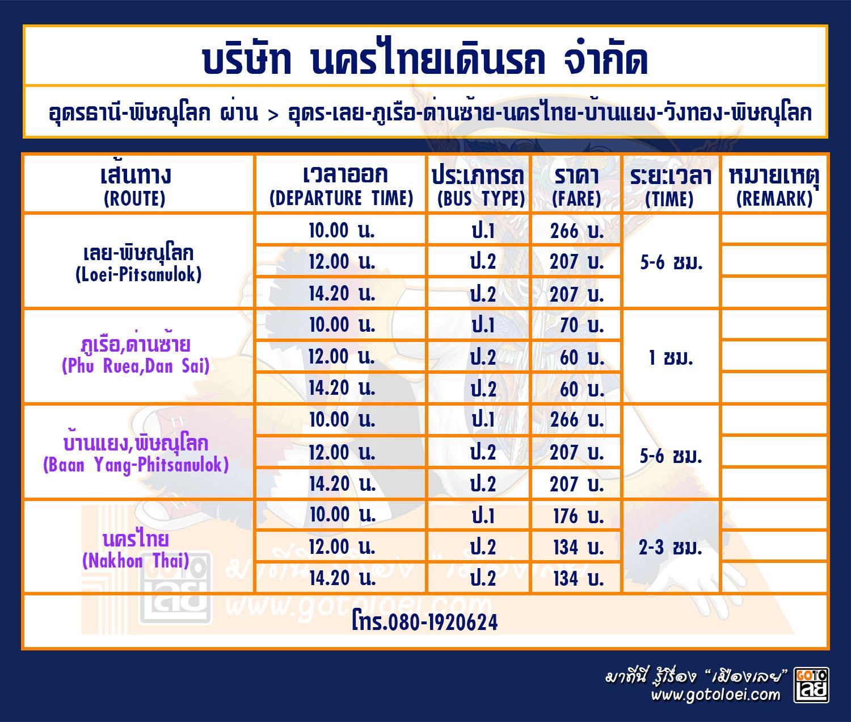 บริษัท นครไทยเดินรถ จำกัด.jpg